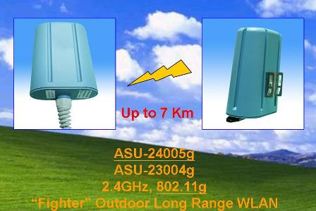 ASU-24005g DSL Extender up to 5Km