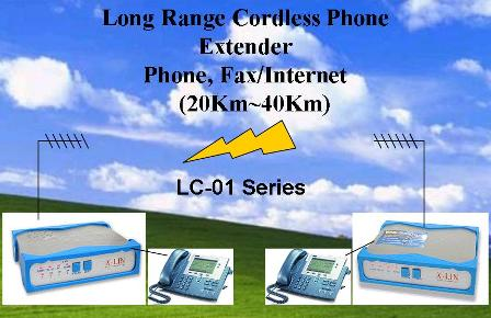 Long Range Phone Application_Xlin