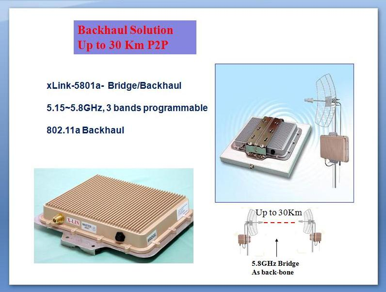 Wireless Bridge-Backhaul up to 30Km-50km