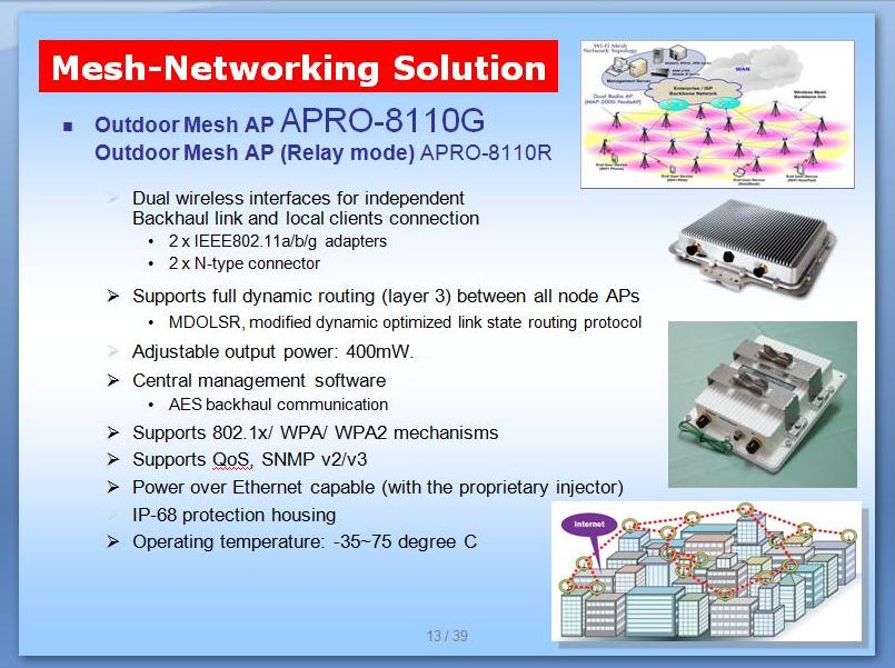 Long-Range WLAN Mesh Networking Solution